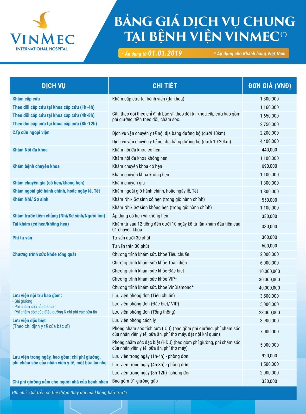 bảng giá bệnh viện vinmec
