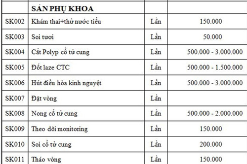 Bảng giá dịch vụ Bệnh viện An Thịnh