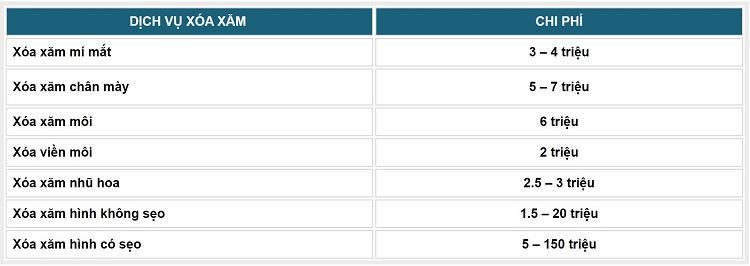 bảng giá xóa xăm bệnh viện kangnam